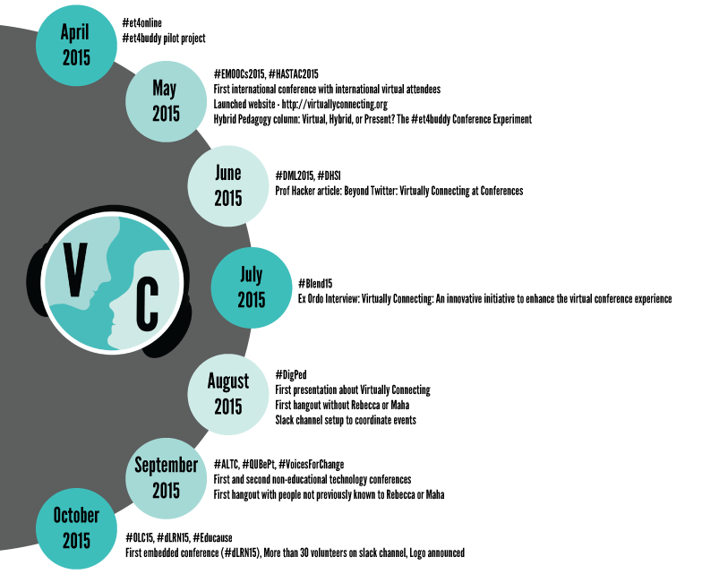VConnecting-Evolution.png